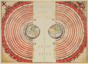 geocentric model