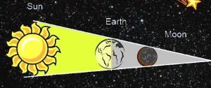 lunar-eclipse-starfield